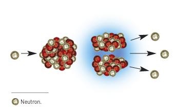 Exemple de réaction de fission nucléaire - illustration 1