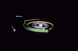 Interaction gravitationnelle