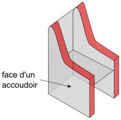 Annexe 1 : ébauche du fauteuil