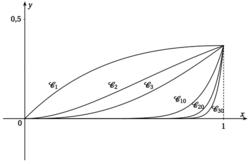 Sujet national, juin 2011, spécialité, exercice 4 - illustration 2