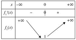 Sujet national, juin 2014, exercice 1 - illustration 2