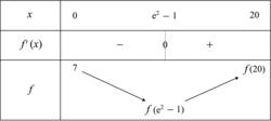 Sujet national, juin 2015, exercice 5 - illustration 5