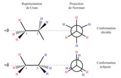 Représentation spatiale des molécules - illustration 3