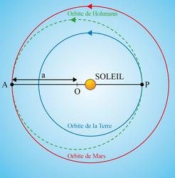 Sujet national, juin 2014, exercice 3 - illustration 2