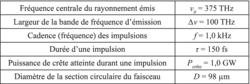 Caractéristiques techniques d'un « laser femtoseconde » infrarouge