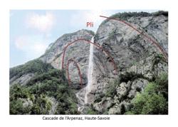 La caractérisation du domaine continental : lithosphère continentale, reliefs et épaisseur crustale - illustration 2