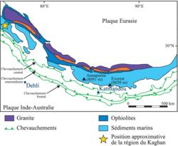 Carte géologique simplifiée de l'Himalaya