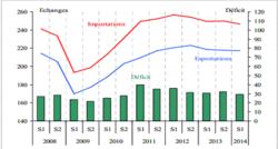Sujet national juin 2015 travailler sur des sujets du for Banque francaise du commerce exterieur