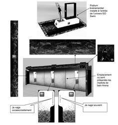 Étude de cas : Arena - illustration 5